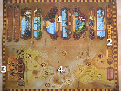 Age of Empires III - Spielplan