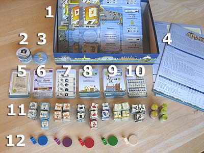 Le Havre - Spielmaterial
