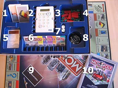 Monopoly Banking - Spielmaterial