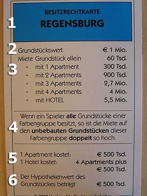 Nett Monopol Vorlage Fotos - Beispielzusammenfassung Ideen ...