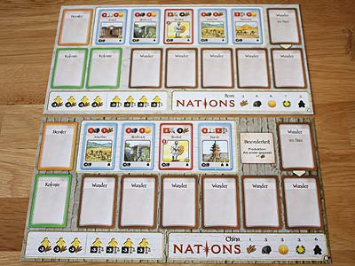 Nations - Spielertableau