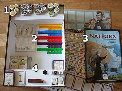 Nations - Spielmaterial