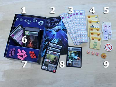 Race for the Galaxy - Rebellen vs. Imperium - Spielmaterial