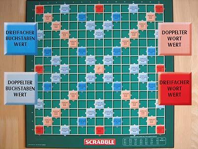 Scrabble - brettspiele-report